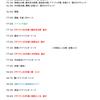 """【木曽さんちゅうは""""ぷちビッグダディ""""】第1305回「ぷちビッグダディの""""ザイマン演芸会3""""~コロナとも闘う開演前~」"""