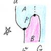 Globularの使い方 (2): サンプル・ワークスペース