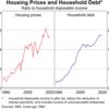 不動産市場を予想する簡単な方法 ― ローンの成約数