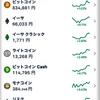 今日(6/2)の仮想通貨、上がっている通貨が多いです♪