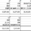 東京都選挙管理委員会にみる「神エクセル」の惨状とこれから