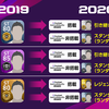 【ウイイレ2020情報】 #9 ウイイレ2020アプリの新情報!引継ぎの詳細が判明!古参勢は不満?
