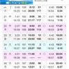 オリパラ開会式の夜はふれパラ^ ^(第11回ふれーゆ裏釣行20210723〜24)