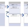 アナライジングマルウェア 2.3パックから メモ
