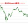 ■本日の結果■BitCoinアービトラージ取引シュミレーション結果(2017年11月30日)