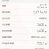 気合の信用取引もシード(7743)で3,600株はヤバかった…