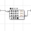 サロゲートキーによるDB設計について