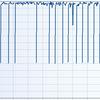 無線LAN子機も電源で安定…しないみたい(^_^;