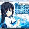 CrystalDiskMark4.0.3を試してみた