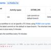 GitHub Actions で cron を設定する方法