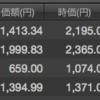 【株式投資】2017年10月末の成績 (+185,810円)