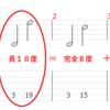 【8】音程とは~単音程・複音程~【基礎編】