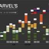 マーベル映画のチャート図