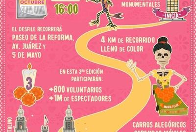 【メキシコ旅・準備編】2018年の死者の日(Diá de los Muertos)のパレードはいつなのかようやく判明!