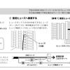 MINI クラブマン(R55)  ターボ計•水温計 取付け