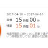 学習記録(2017/04/10 - 2017/04/16)