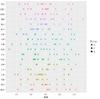 開幕なのでBリーガーのデモグラフィックデータを見てみる