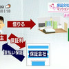 NHK おはよう日本 『賃貸に保証会社の契約必要?』をみた感想