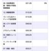 2020/06/30(火)