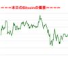 ■途中経過_2■BitCoinアービトラージ取引シュミレーション結果(2017年10月1日)