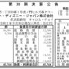 ウォルト・ディズニー・ジャパン株式会社 第30期決算公告