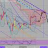 仮想通貨の今後の価格予想(6月20日)