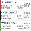 ◆予想結果◆第41回 帝王賞  Jpn1