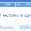 RでSony Lifelog APIを叩く(3/3) ダッシュボードの作成