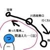 迷走【漫画ブログ】