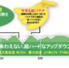 【静岡マラソンまで22日】明日は森林公園完走マラソンで起伏走