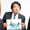 事業計画書作成が経営者にもたらす効果