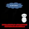 IoTとは何か、超分かりやすく解説して、アイディアも公開しちゃうよ!