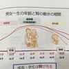 仙台定例会「活血補腎と抗老防衰」に参加してきました。