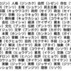 英語から造られた偽日本語