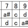(不定調性論2019)下方倍音列の実用性とは?~数理親和音モデルの拡大(part1)★★★★★