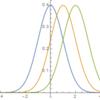 ggplot2: 複数の関数をplotして比較する