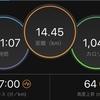 松田選手おめでとう。感動した! 僕も1月頑張って、初めて月間100㎞達成した!