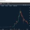 仮想通貨の存続は・・・ 2月3日リップル ビットコイン イーサリアム