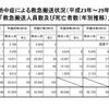 全国84地点で真夏日予想!特に大分県日田市や熊本県人吉市では33℃まで!!5月でも熱中症に要注意!!