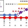 東急に98番目の駅が誕生!その名も新綱島駅!東急新横浜線開業・・間に合うのか?