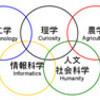 保全生態学を支える5つの要素