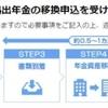 個人型確定拠出年金の運営管理機関を琉球銀行から楽天証券に変更します