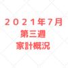 【家計管理 実績】2021年7月第三週 5人家族の家計資産