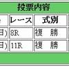 5/14(日)の複勝コロガシの予想。11時時点のオッズで1,200→12,500円