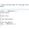 アドレス配置__attribute__について