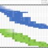 vSphere のライフサイクルの可視化をしてみた