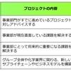 三菱ケミカルがデジタル変革の独自方法論、CDOは元IBM岩野和生氏