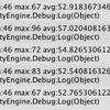 Unity C# プロパティのキャッシュによる速度の違い