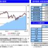 楽天・全米株式インデックス・ファンド 5月運用レポート
