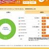 東京スター銀行 王様外貨定期預金(米ドル)で100万円投入→10万円の利益確定